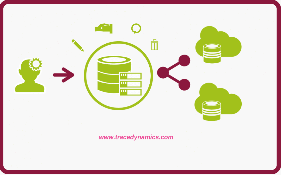 Oracle SQL – A Beginners Guide